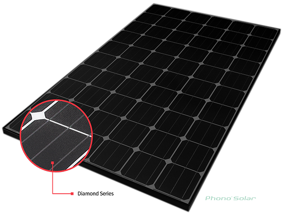 5 23 Kw Solar Power System Green Energy Needs